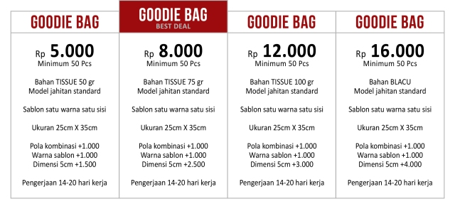 harga-goodie-bag November