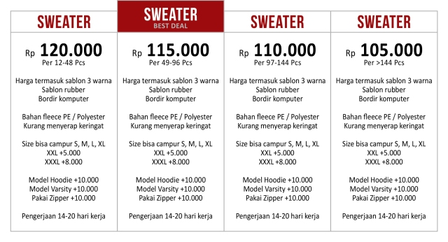 Harga-Sweater-PE-Maret-2017